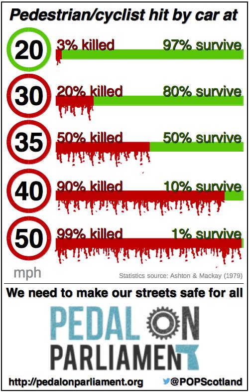 Speed-Fatalities2